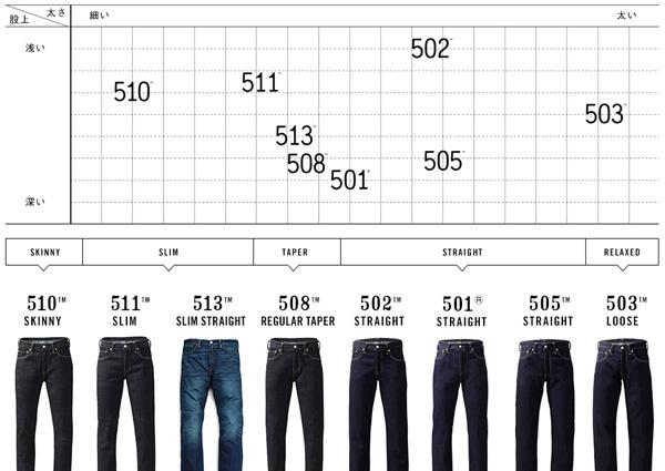 fit_chart